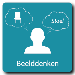 Beelddenken - Remedial Teaching Elst | RTAZ
